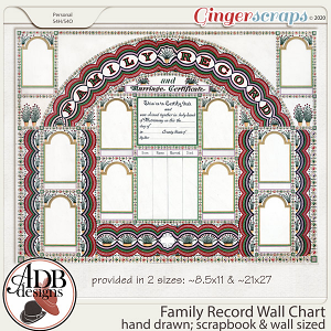 Heritage Resource Family Record: Hand Drawn 1884 Certificates by ADB Designs